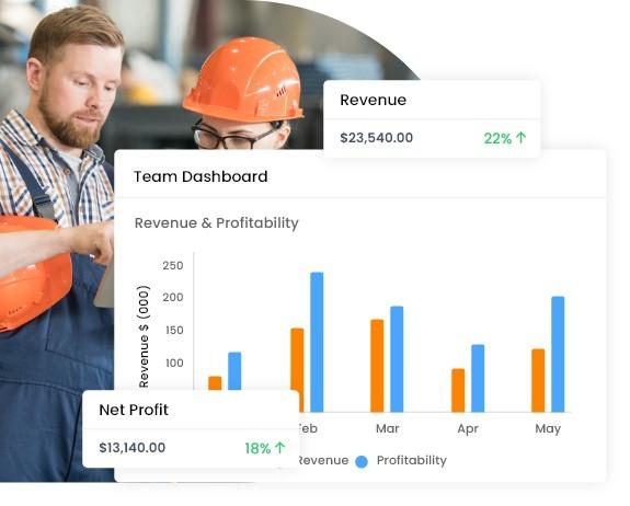 FieldCircle Revenue Dashboard